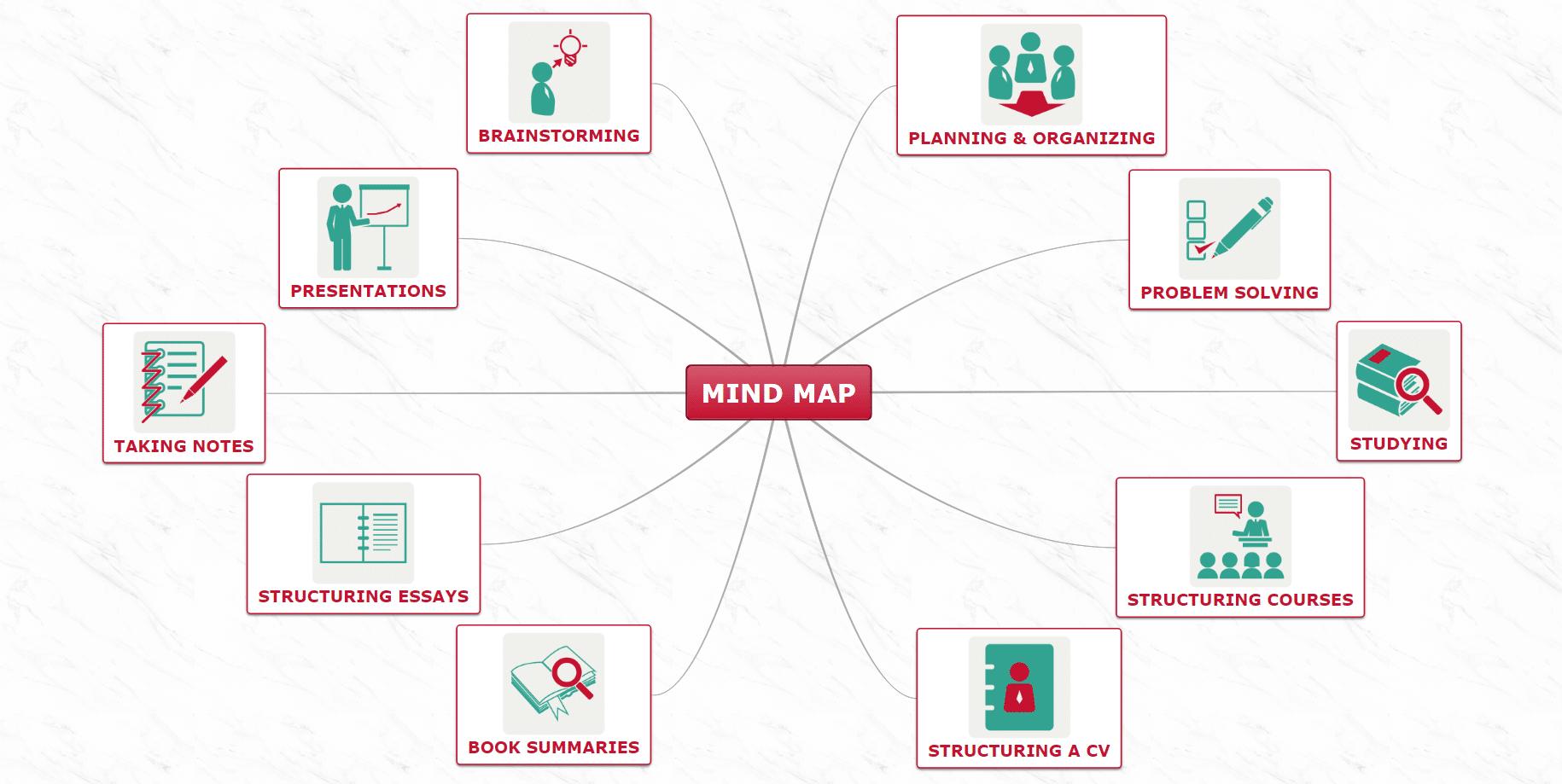 mind map app