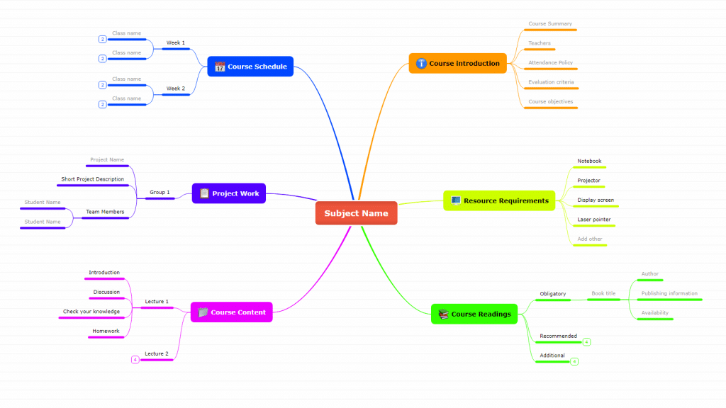 Master a subject with mind map online