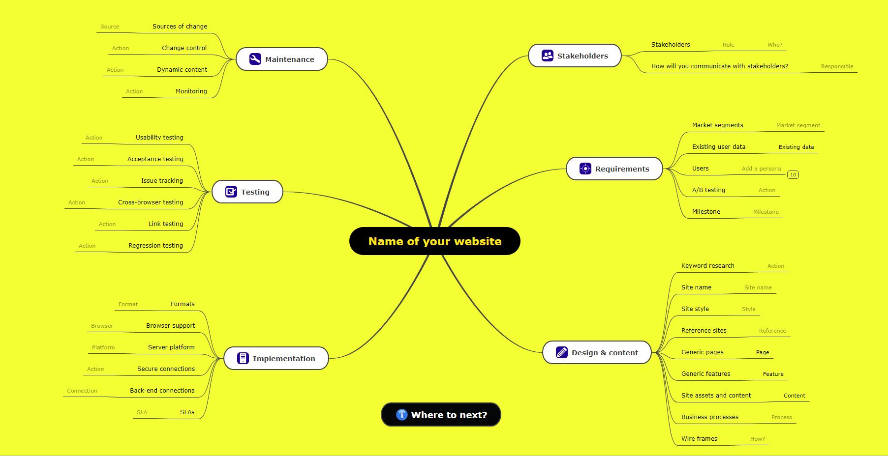 Plan a website (template)