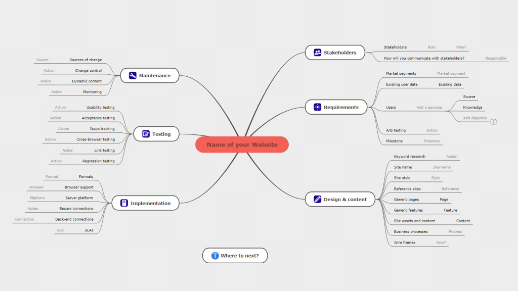 plan a site mind map online ideas