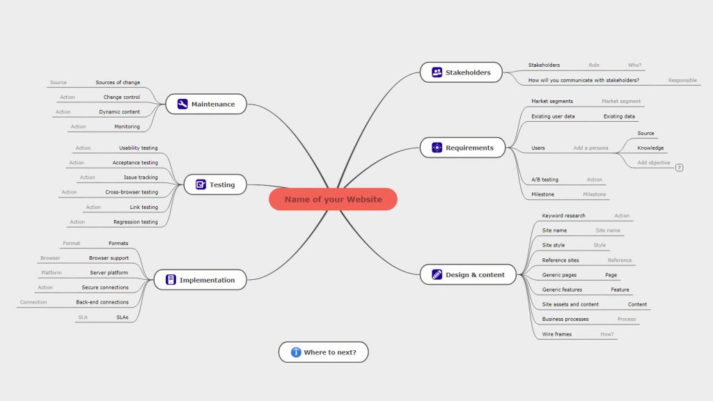 plan a site mind map online