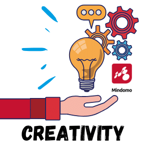 boost the imagination with mind map online
