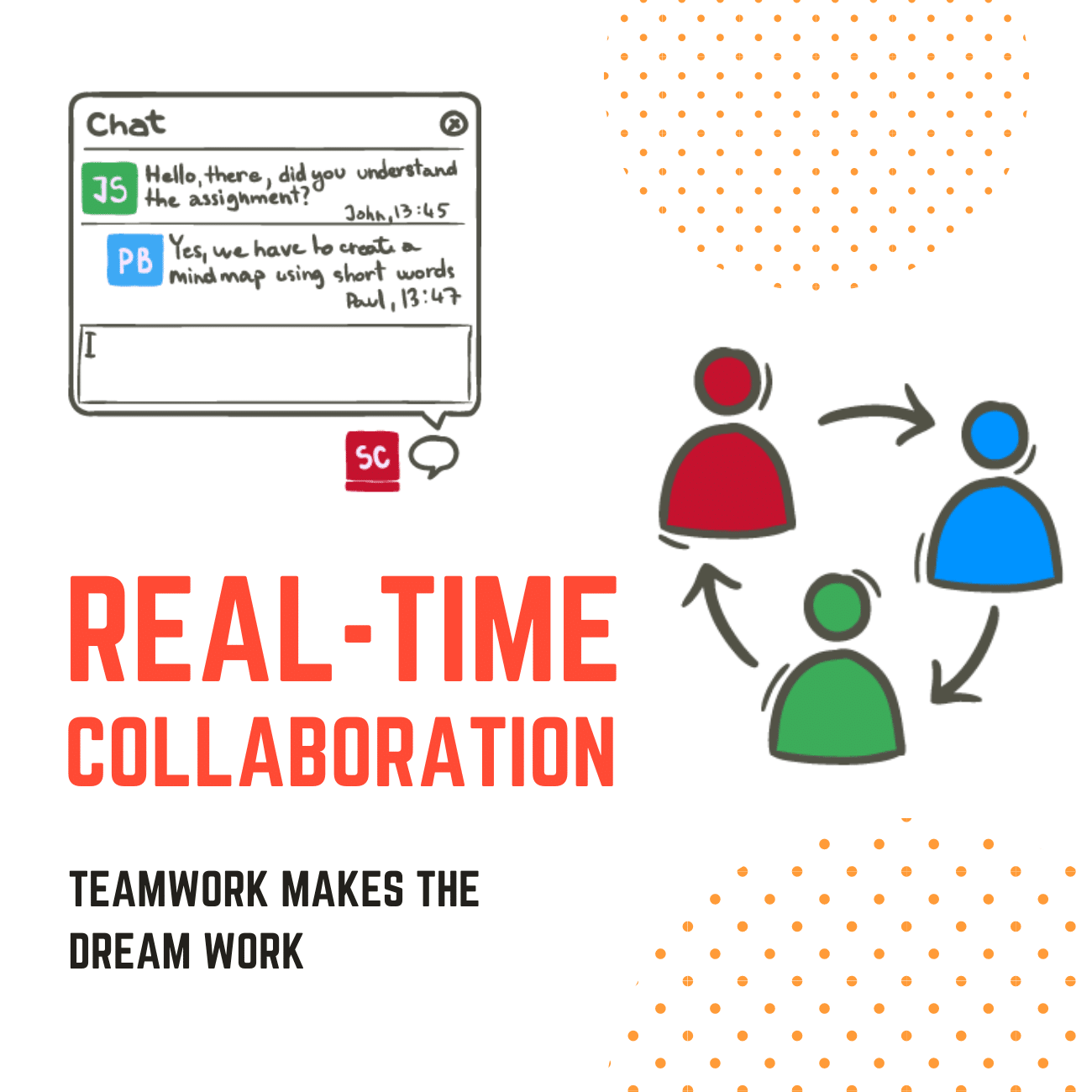 Create collaborative mind maps in teams
