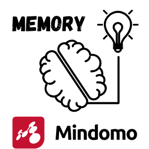 improve memory with mind map online