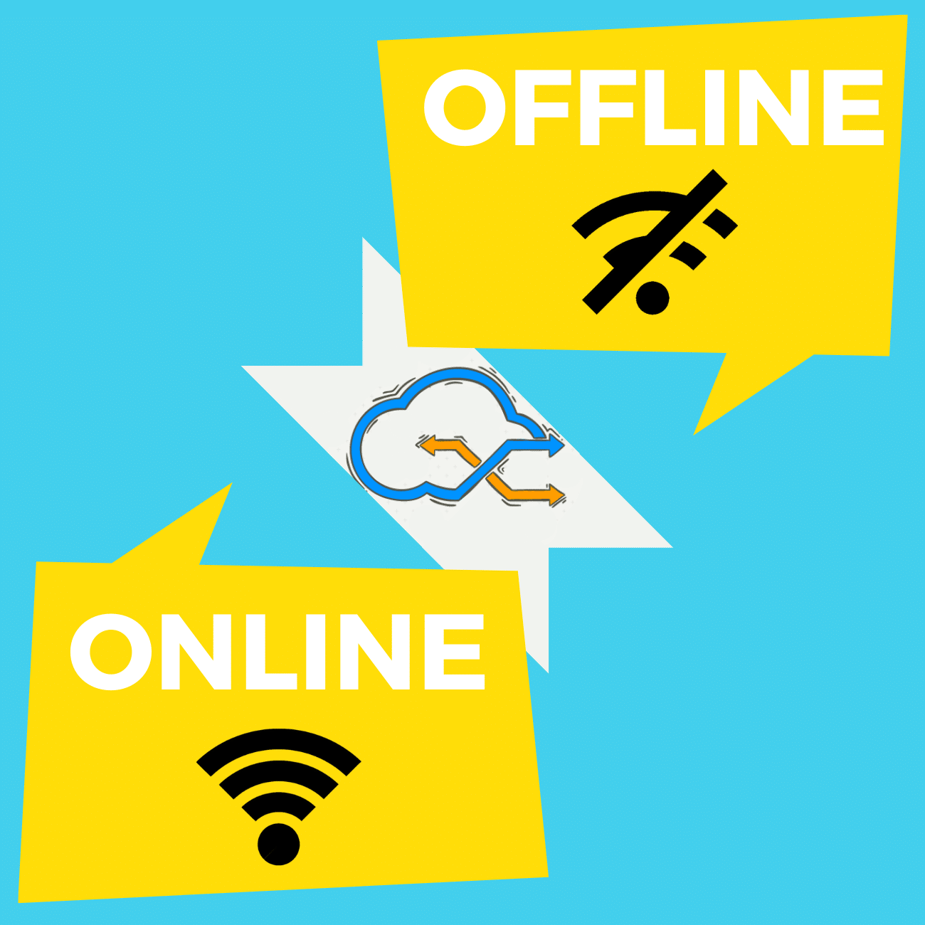 Work online and offline - anywhere anytime