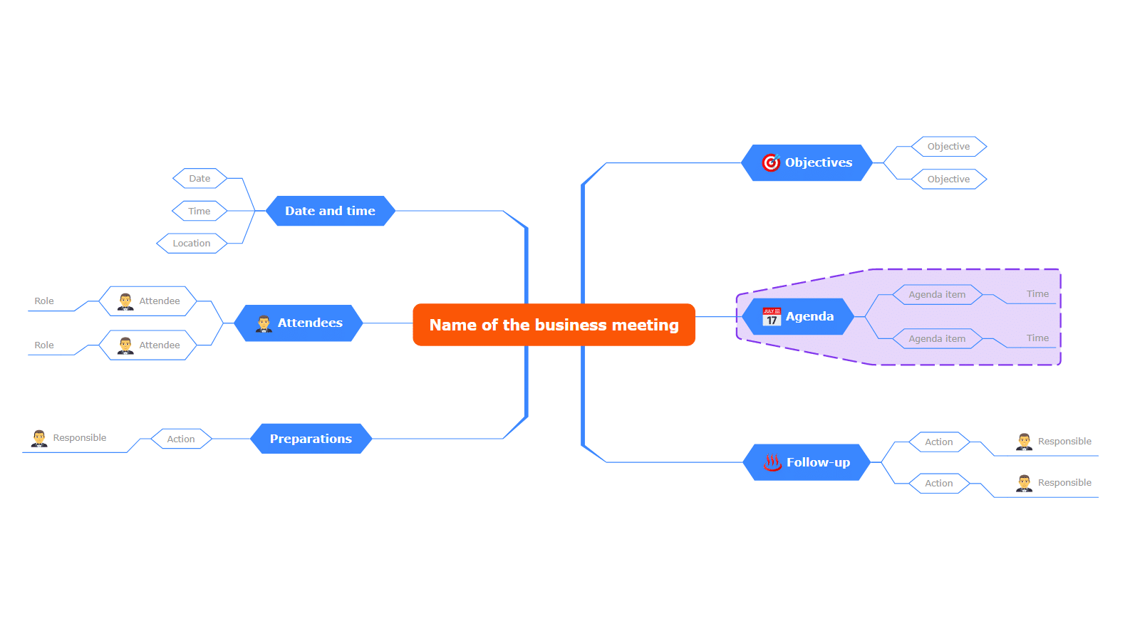 mind map tool business