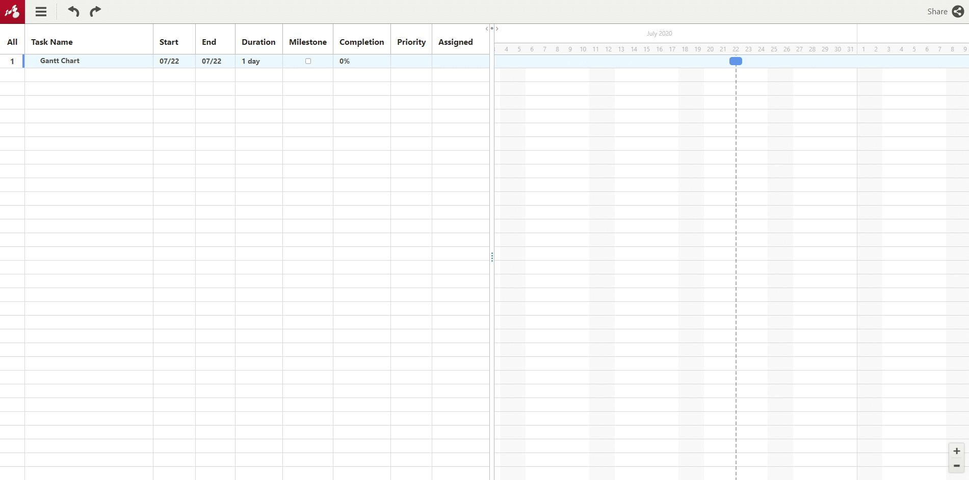 gantt chart software template