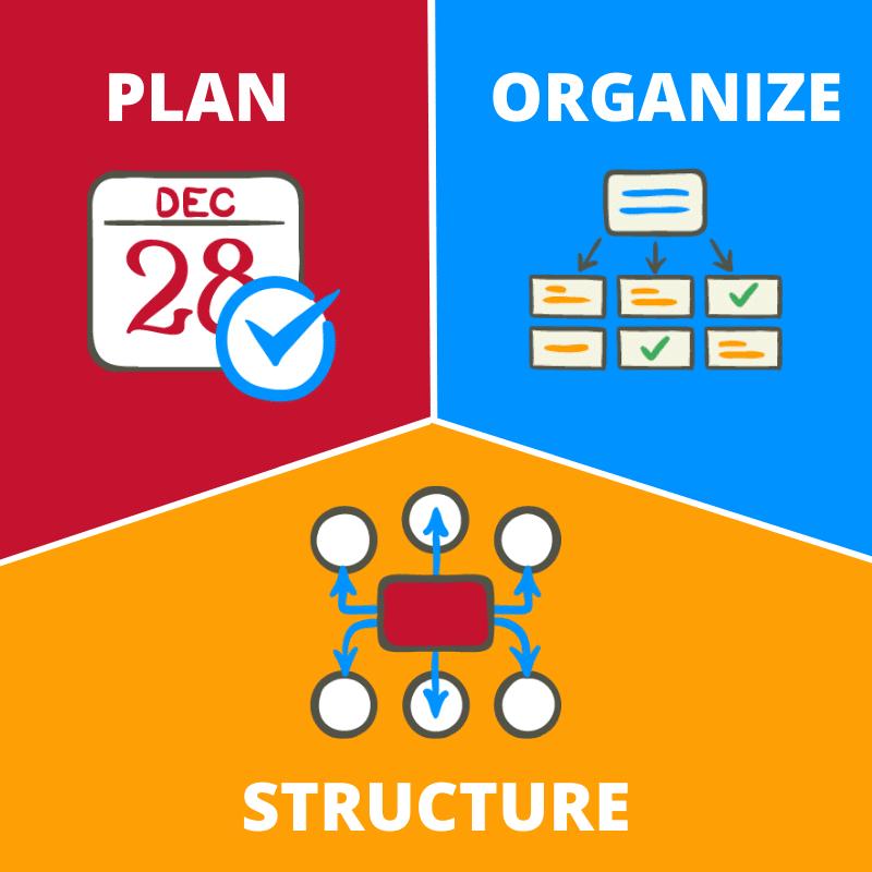 planifiez et organisez