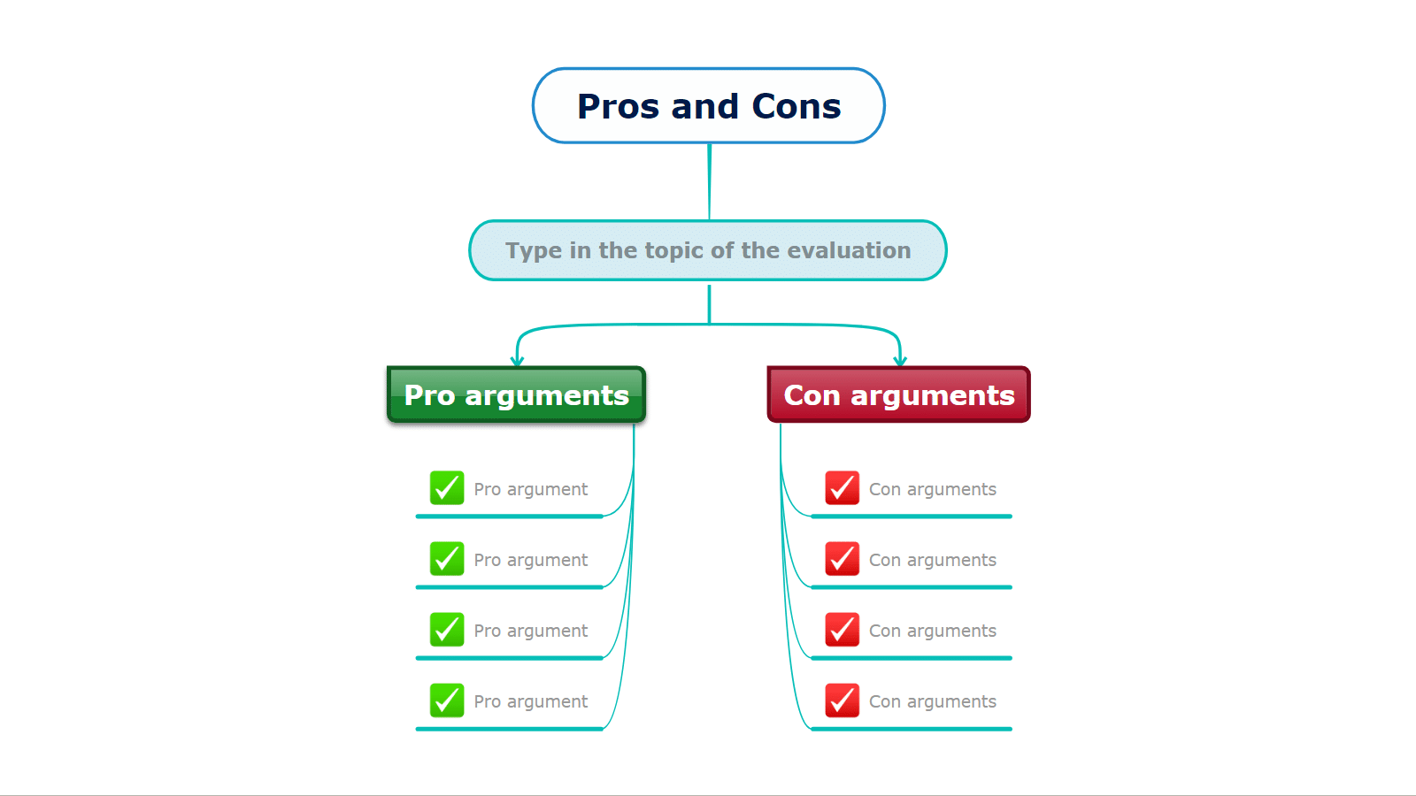 pros and cons mind map
