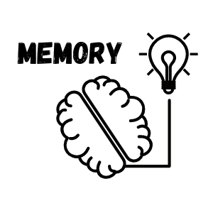 what is a mind map and how it improves memory