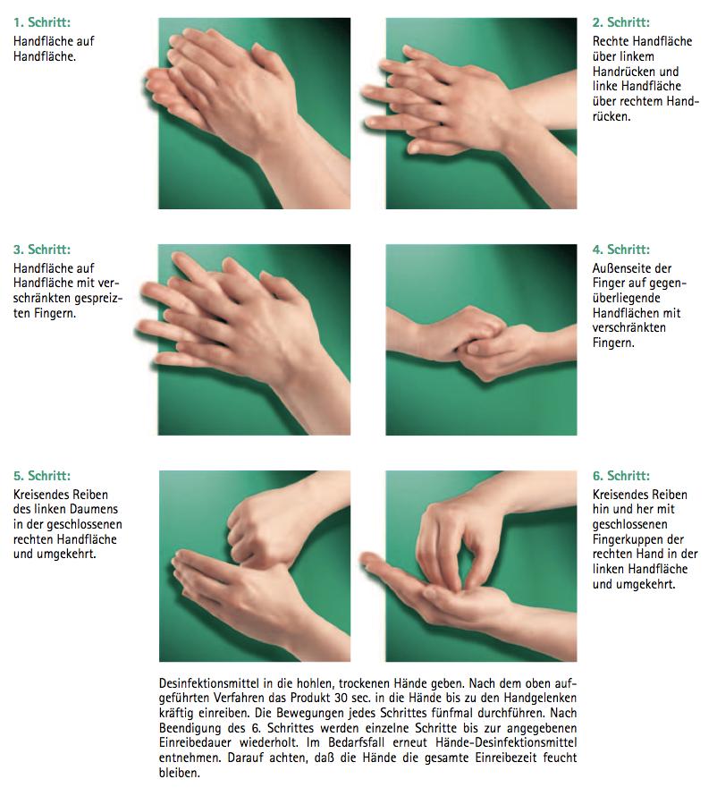 mdl-2014-2-06-hygiene-Arbeitsblatt 1 - Mindmap - Beispiel
