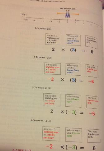 Understanding Integer Operations and Propert   - Mapa Mental