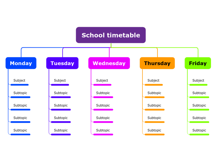 School timetable mind map