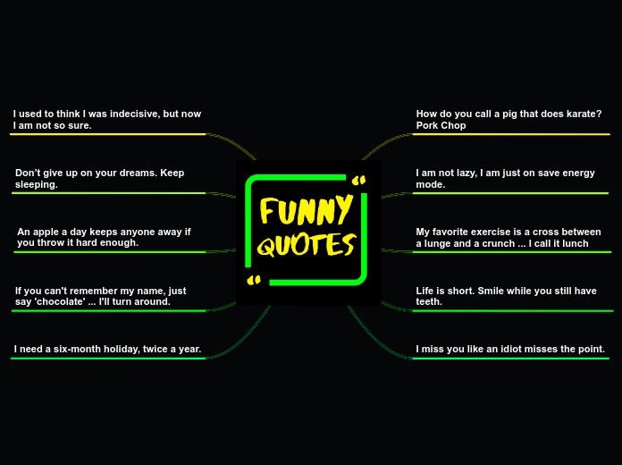 Student mind map with quotes (funny)