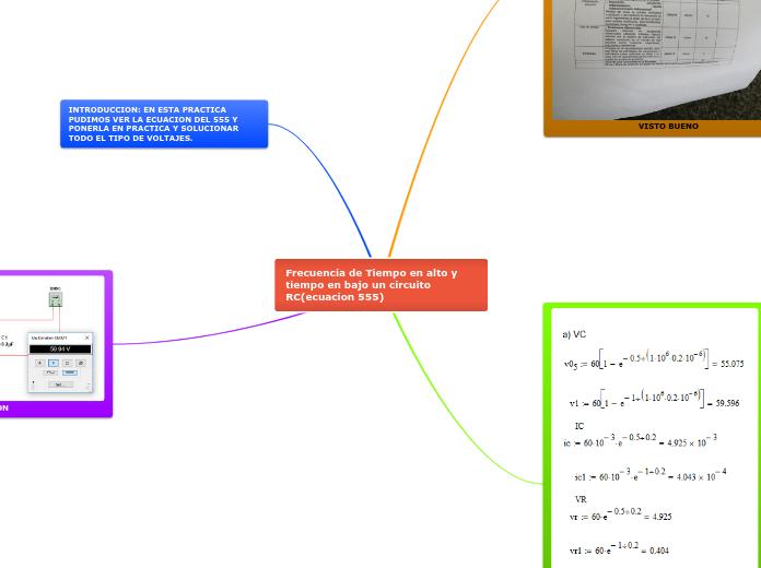 Circuito Rc : Frecuencia de tiempo en alto y tiempo en bajo u mind map