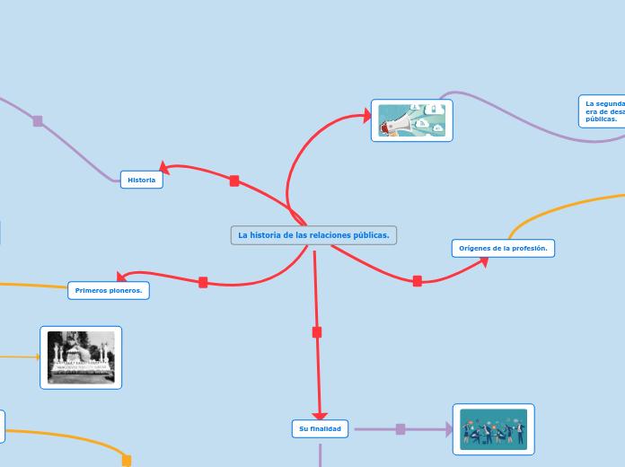 La Metamorfosis Mapa Mental